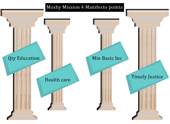 Four-Pillars-of-Moshy-Mission